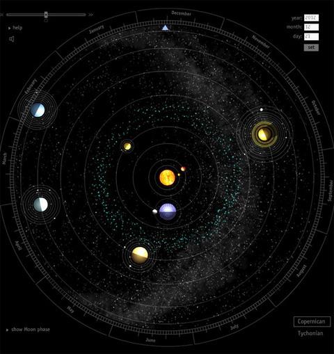 расположение планет 21 декабря 2012 г